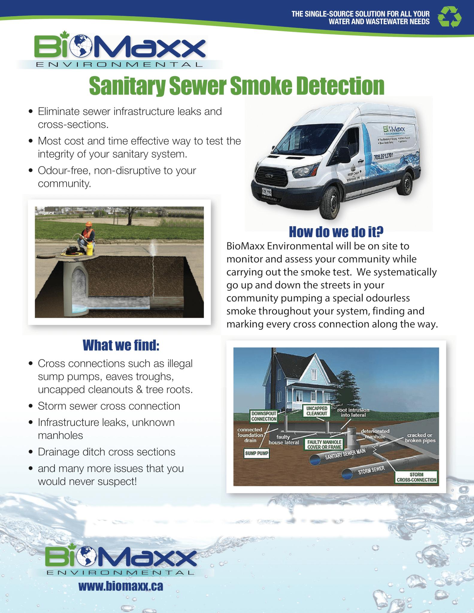 Sanitary Sewer Smoke Testing to Take Place Beginning on